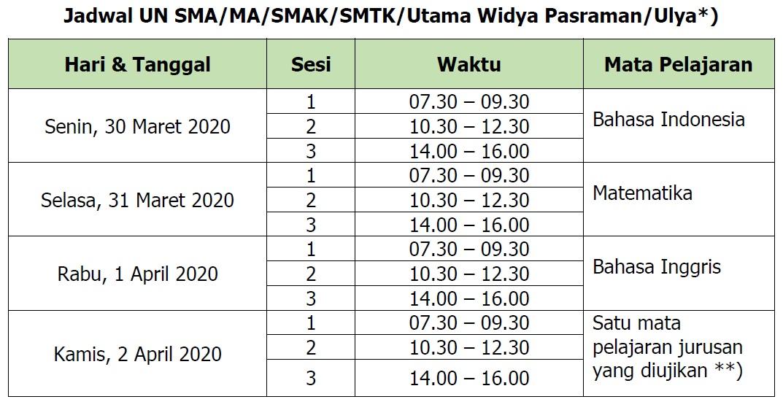 Jadwal Ujian Nasional SMP, SMA dan SMK Tahun Pelajaran 2019/2020