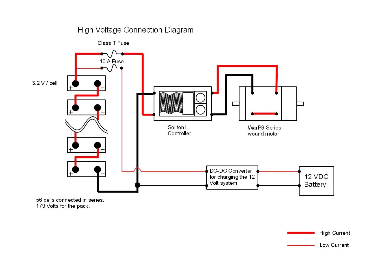 Electric Porsche Technical Documentation
