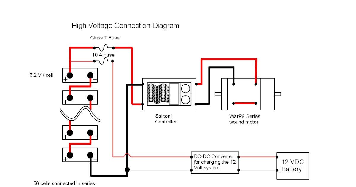 Electric Porsche: Technical Documentation