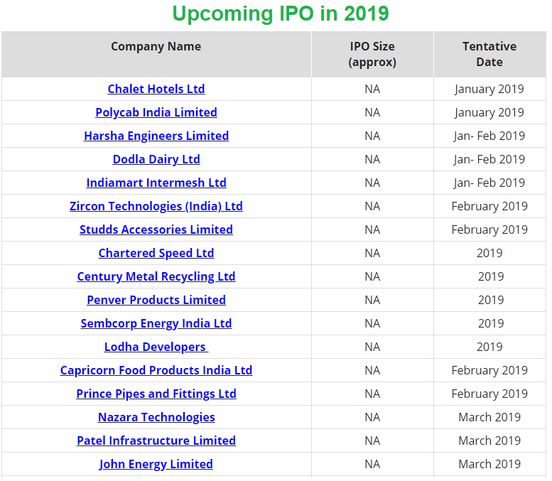 GainEQ: IPO - Upcoming in 2019