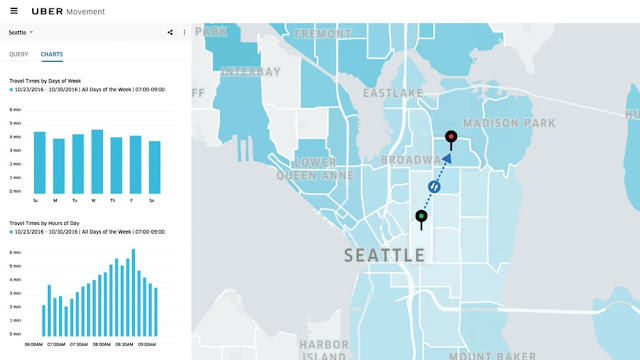 Uber Launches Historic Traffic Map