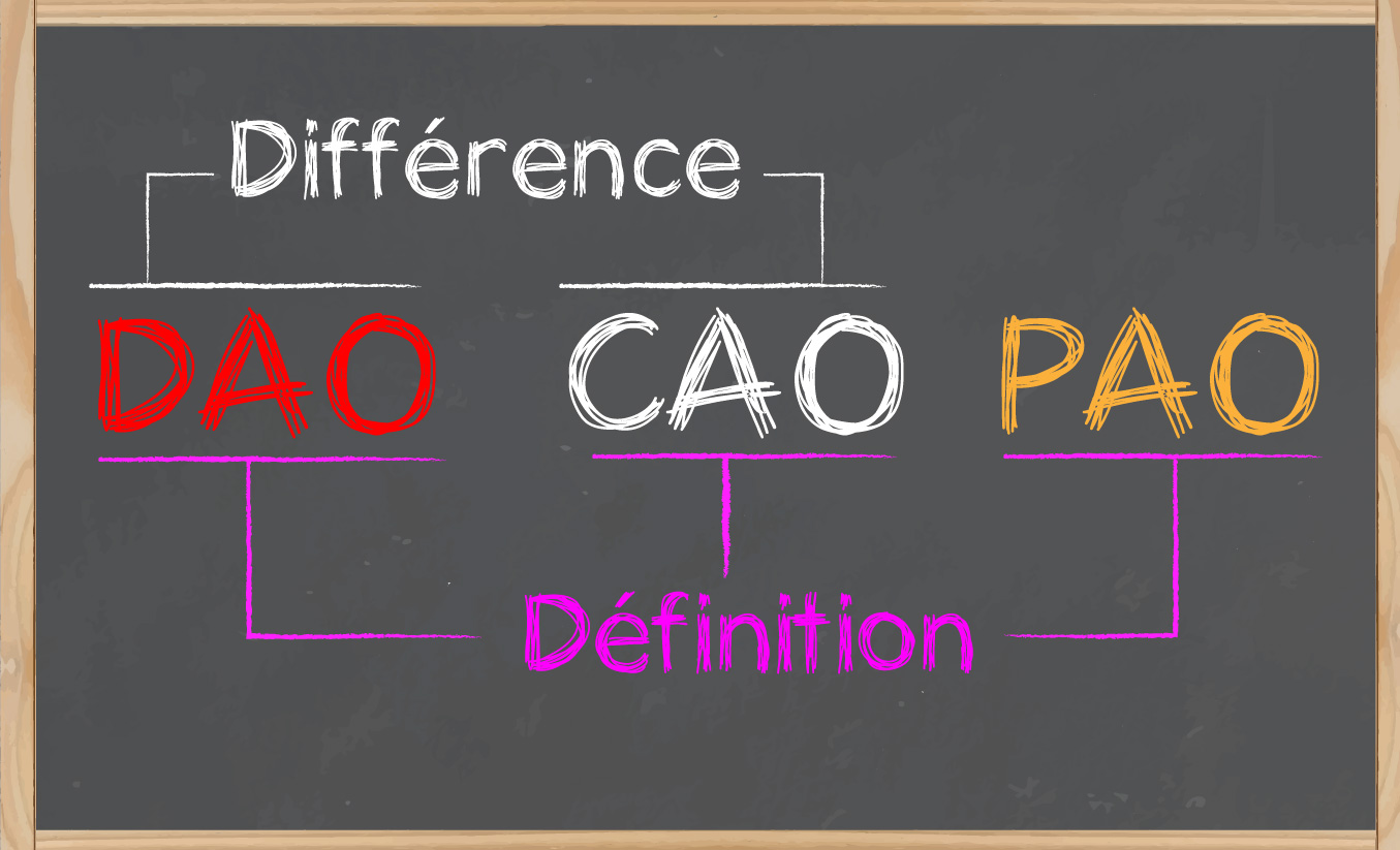 Logiciel Daocaopao Différence Et Définition Génie Civil