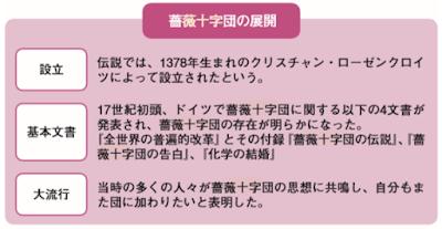 薔薇十字団_秘密結社2