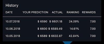 Berminal – ganhe com previsões de preço do Bitcoin