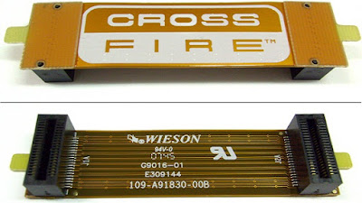 kabel crossfire