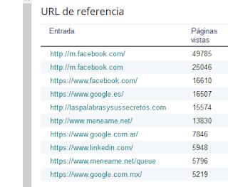 URL de referencia