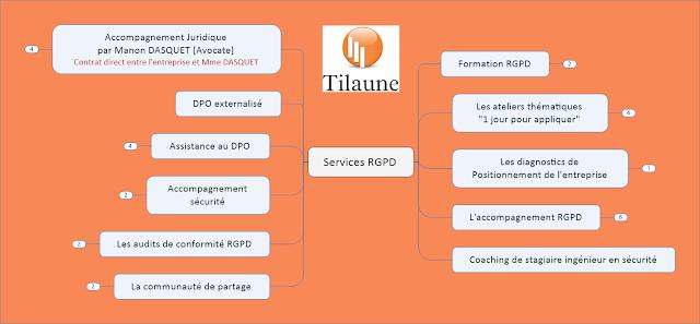 Les domaines de compétences de Tilaune
