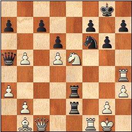 Posición de la partida de ajedrez Fuentes vs. Ribera, Zaragoza 1942