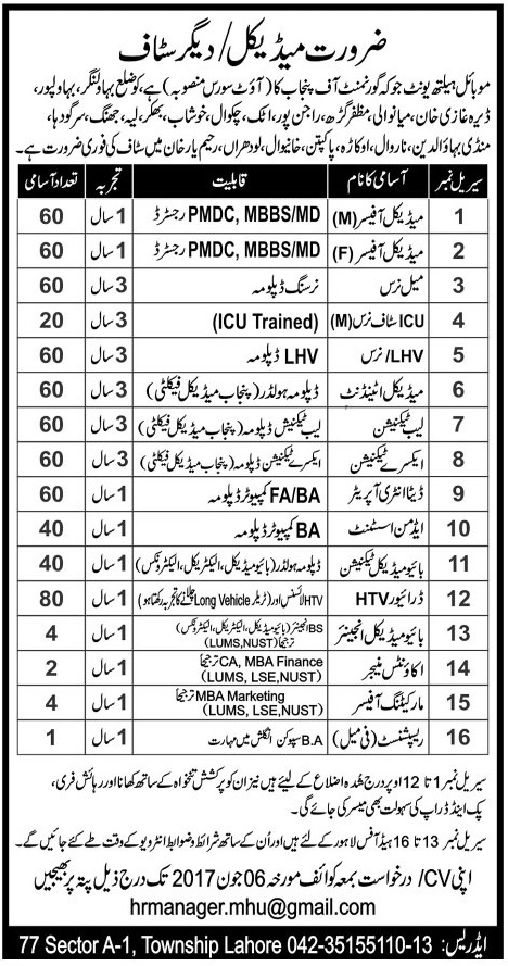 Medical Officer Jobs in Mobile Health Unit Government of Punjab  May 2017