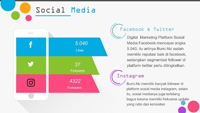Popularitas Restoran Sunda Bumi Aki di Internet - Sosial Media Facebook, Twitter, dan Instagram