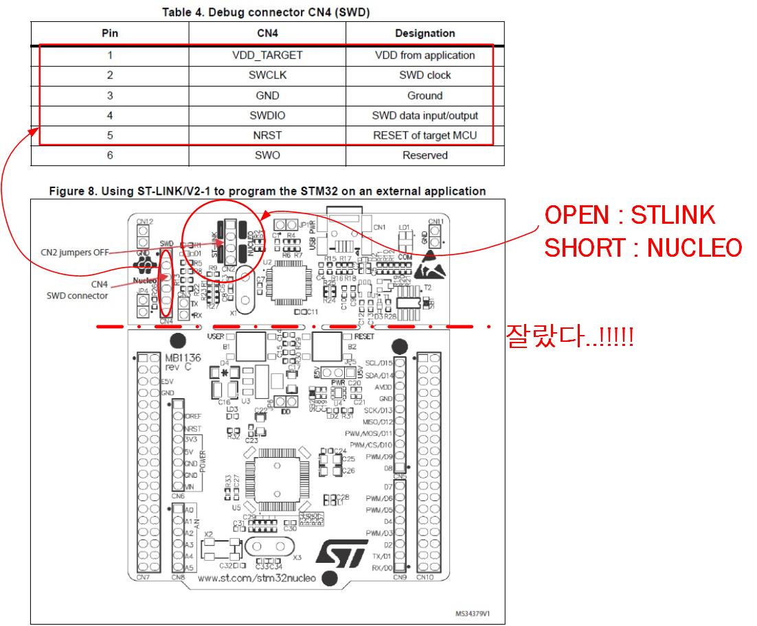 TRY의 MCU 세상: [STM32F4xx] Nucleo 보드 테스트 #24 (STLINK 테스트