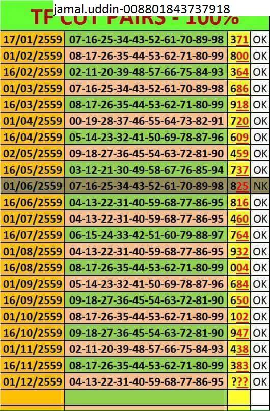thai lottery chart clue 2014: Thailand lottery result chart 2016 chart route 16 03 2016