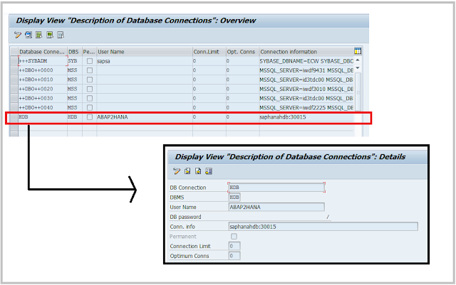 SAP ABAP HANA DBCO connectivity