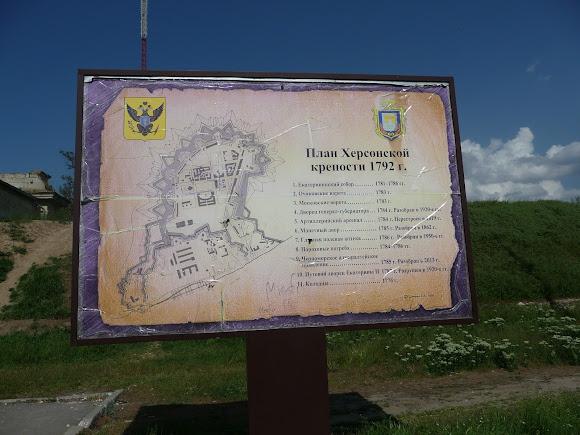 Херсон. План Херсонської фортеці