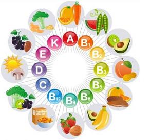Vitamin B dan Vitamin E