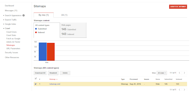Penyebab Dan Cara Paling Cepat Keluar Dari Google Sandbox by Anas Blogging Tips