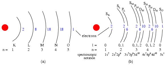 Claes Johnson on Mathematics and Science: Quantum