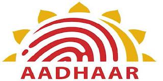 Aadhaar Card Enrollment Centers in Karnataka