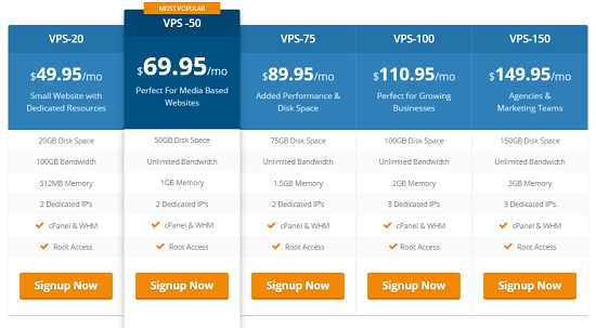 HostUpon VPS, Hosting, features, pricing