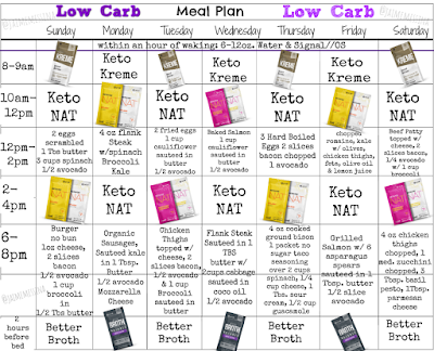 keto meal plan, low carb meal plan, hflc, meal plan, sample, keto, ketogenic, ketosis, ketones, pruvit, keto nat, bone broth, better broth, keto kreme, fatty coffee