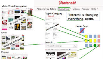 How to tag on Pinterest-Tagging-tips-350x200