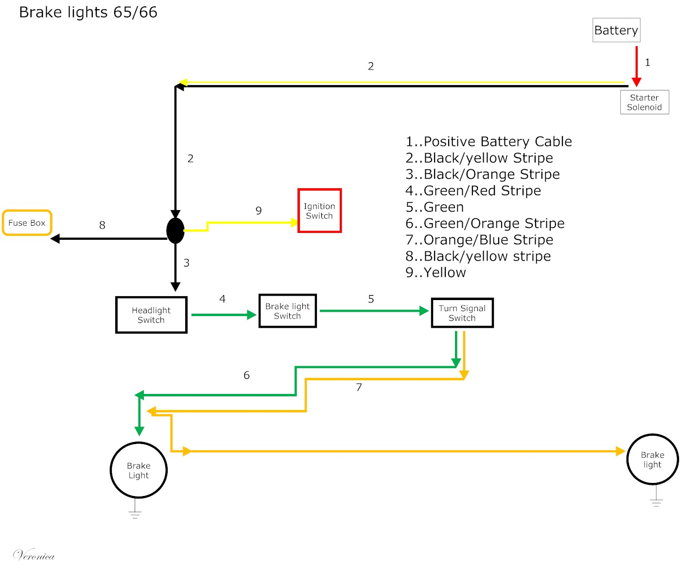 1967 camaro tail lights wiring diagram