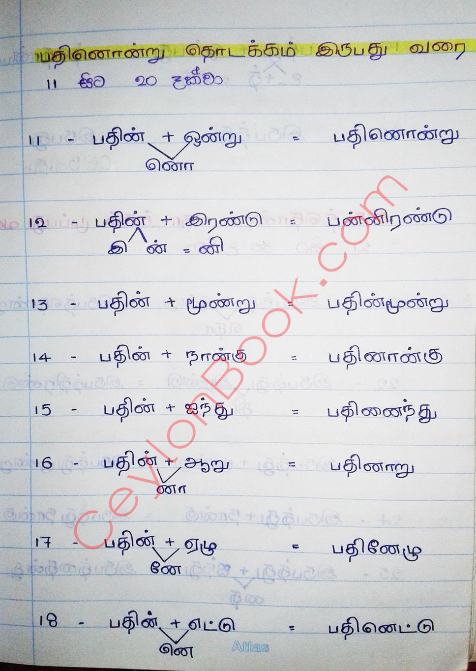 learn tamil