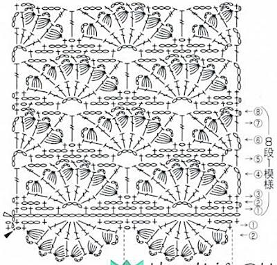 Crochet Patrón Punto de abanicos con punto puff a ganchillo Majovel Crochet