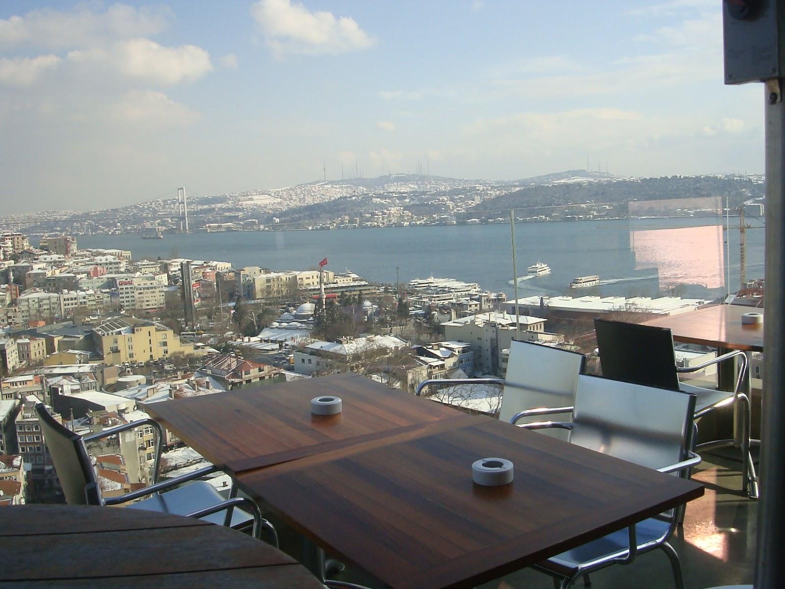 Vogue Restaurant Istanbul Menu Prices