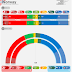 NORWAY <br/>Ipsos poll | November 2017