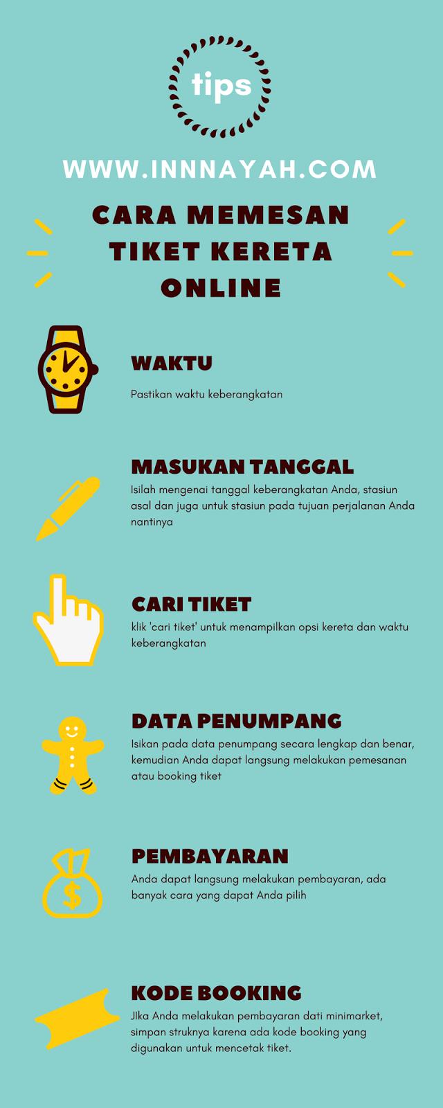 infografis cara pesan tiket kereta api online