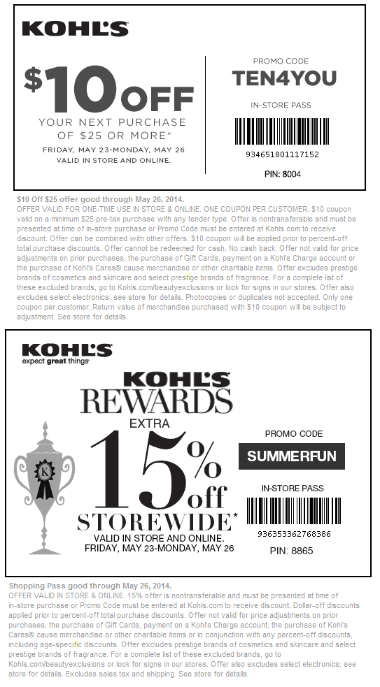 Kohls coupon code july 2018