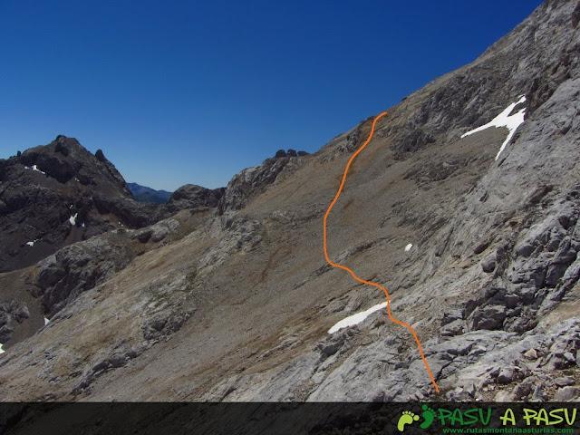 Atravesando la ladera este del Pico Arenizas