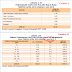 Guan Eng Kantoi Lagi, Audit Sahkan Cukai GST Yang Belum Dibayar Balik Berpunca Dari PH.