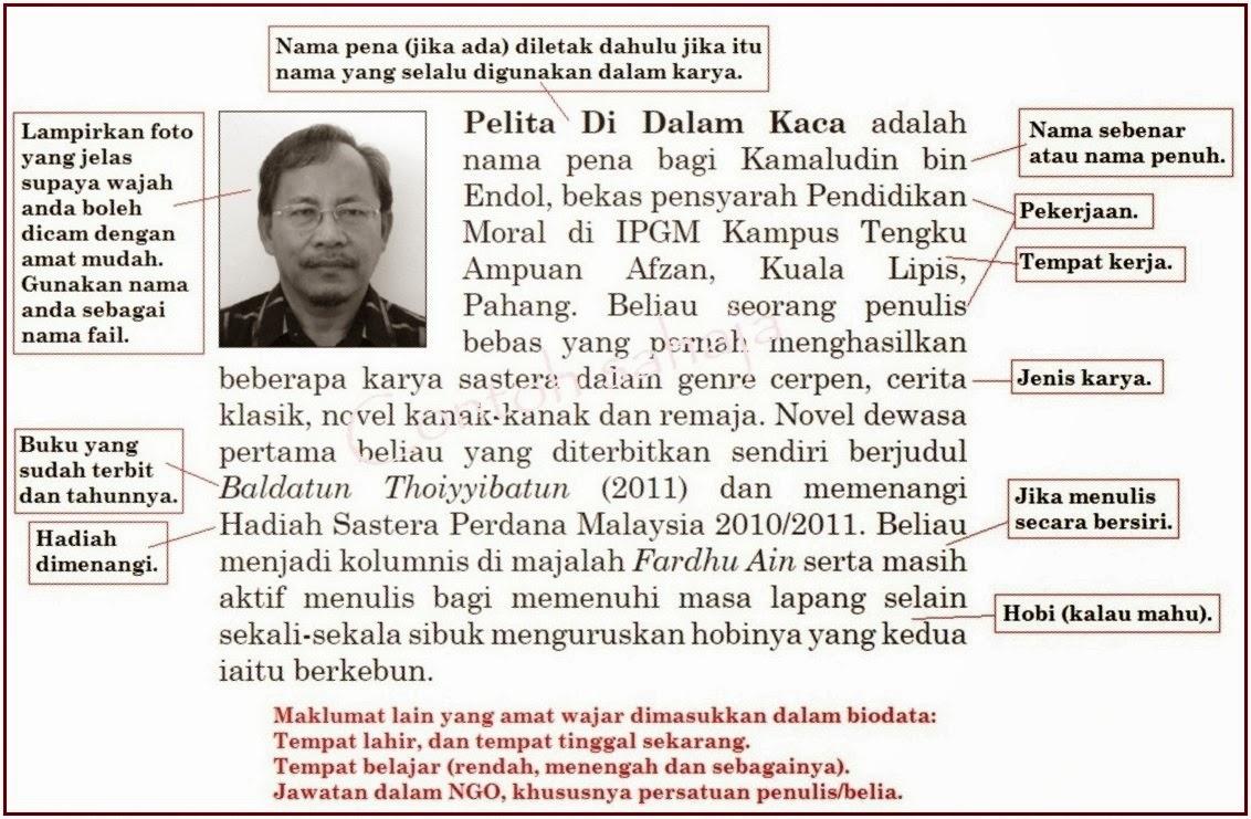 Contoh Biografi Orang Tua Bahasa Sunda Wonder Traveling