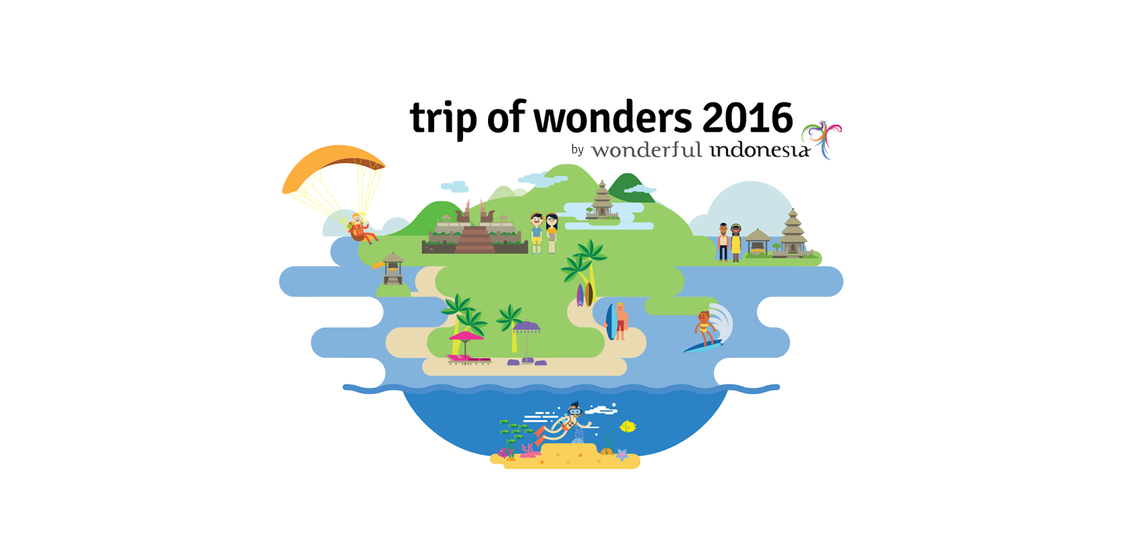 The Holiday and Travel Magazine: TAKE A QUIZ AND WIN A TRIP TO