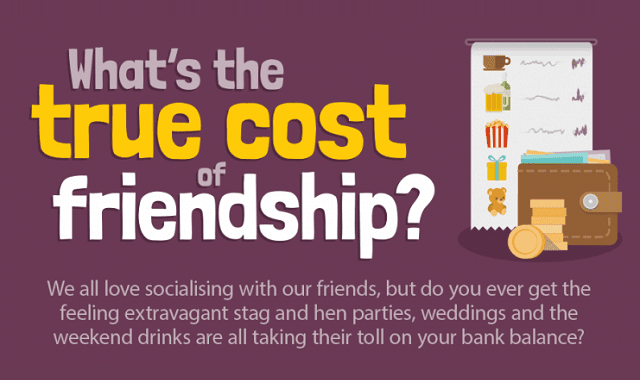 The True Cost of Friendship