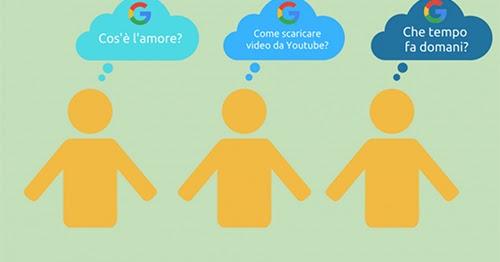 """Da """"come dimagrire?"""" a """"come diventare un vampiro?"""" ecco le domande piĂ™ frequenti (e curiose) poste dagli italiani su google"""