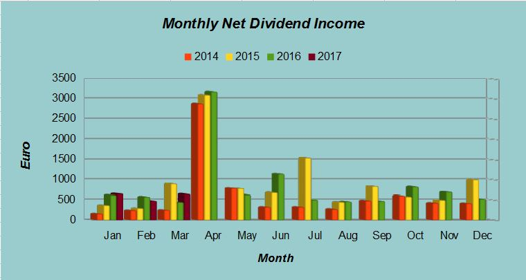 hawk i income guidelines 2017