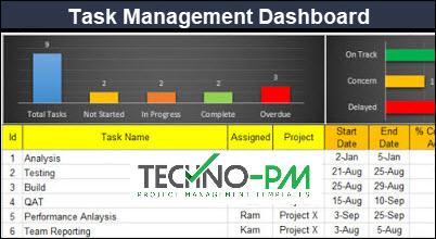 excel task manager