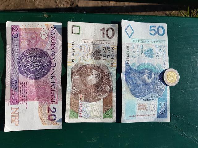 Blog Apaixonados por Viagens - Europa - Leste Europeu - Gastos - Quanto custa