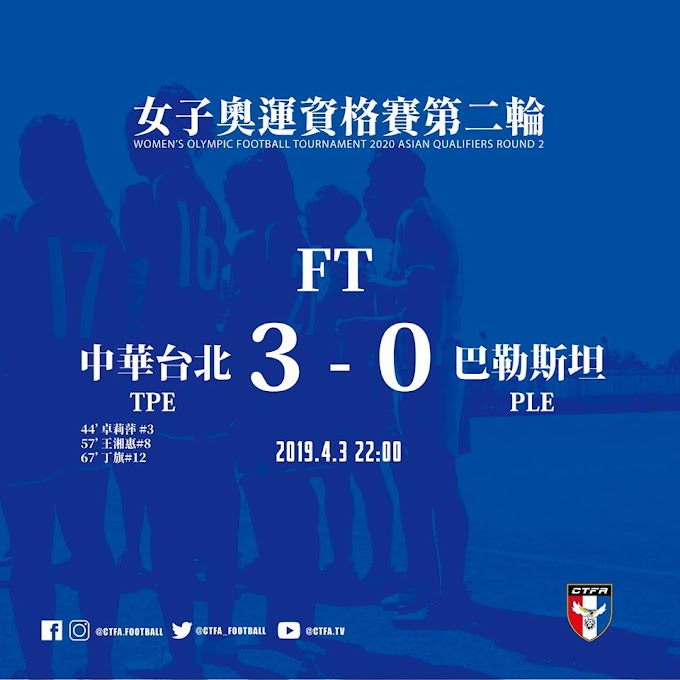 Taiwan and Hong Kong women make positive starts to Olympic qualifiers