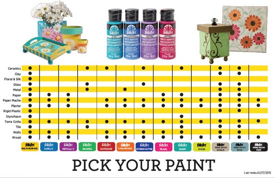 Crafters Corner Easy Painting With Folk Art Multi Surface