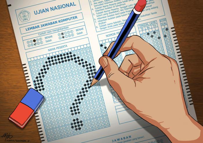 Menghadapi Un Us 2018 Ini Latihan Soal Dan Kunci Jawaban Sd Smp Sma Dan Smk Bospedia