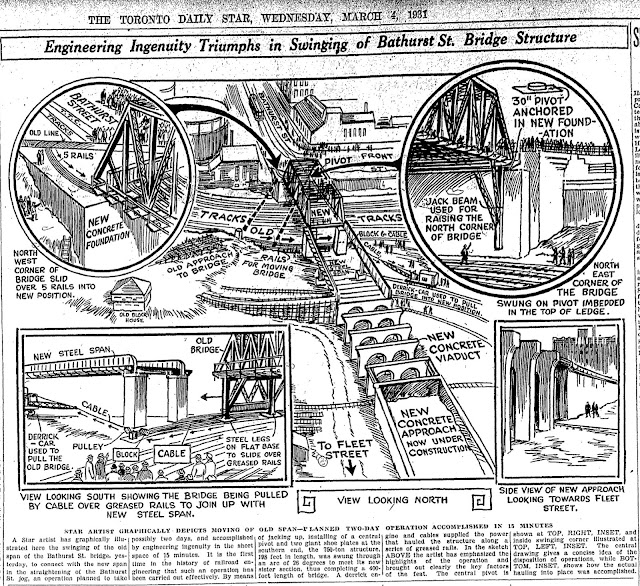Image: The Realignment of the Bathurst St. Bridge, March 3, 1931, Toronto Star