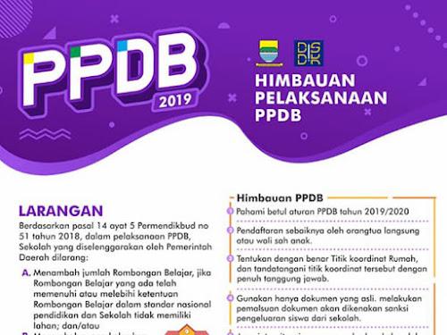 Peraturan PPDB Kota Bandung 2019