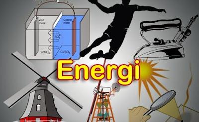 PENGERTIAN ENERGI DAN MACAM-MACAM BENTUK ENERGI