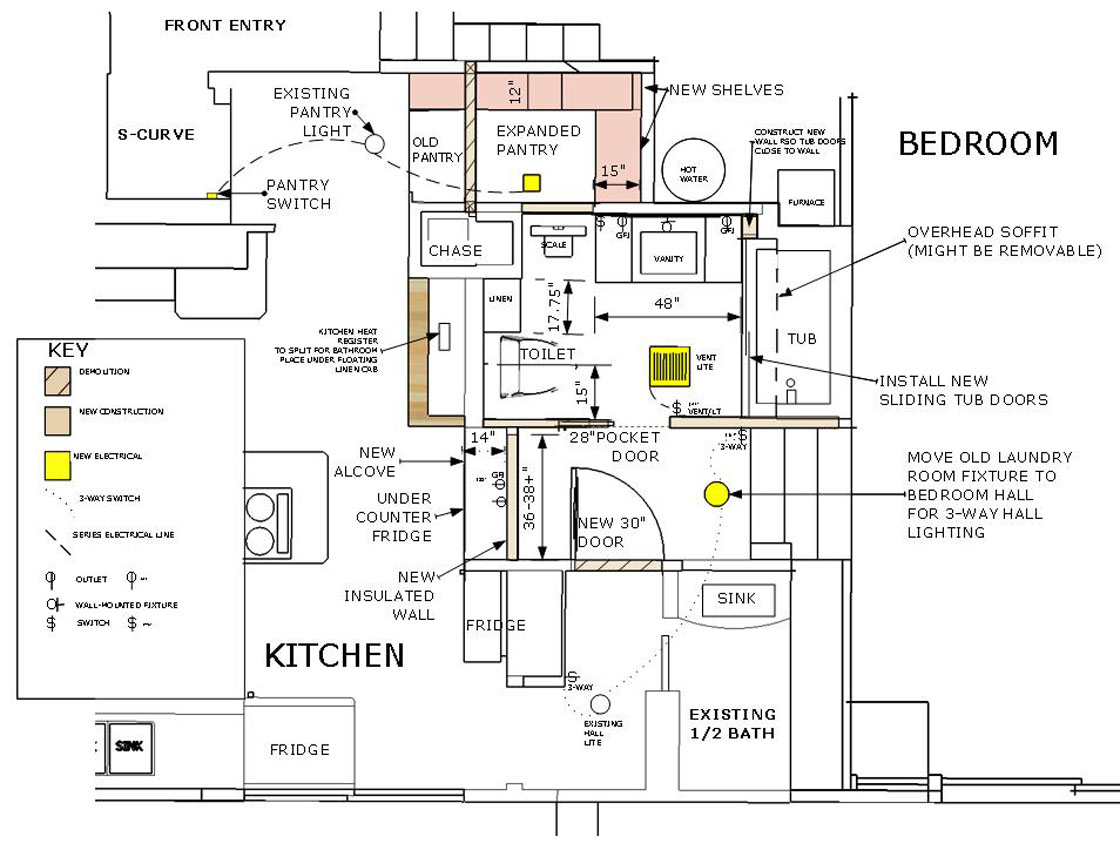 kitchen wiring diagrams