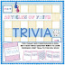 Articles of Faith Trivia Game - Learning and Living the Gospel