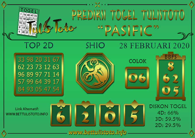 Prediksi Togel PASIFIC TULISTOTO 28 FEBRUARI 2020
